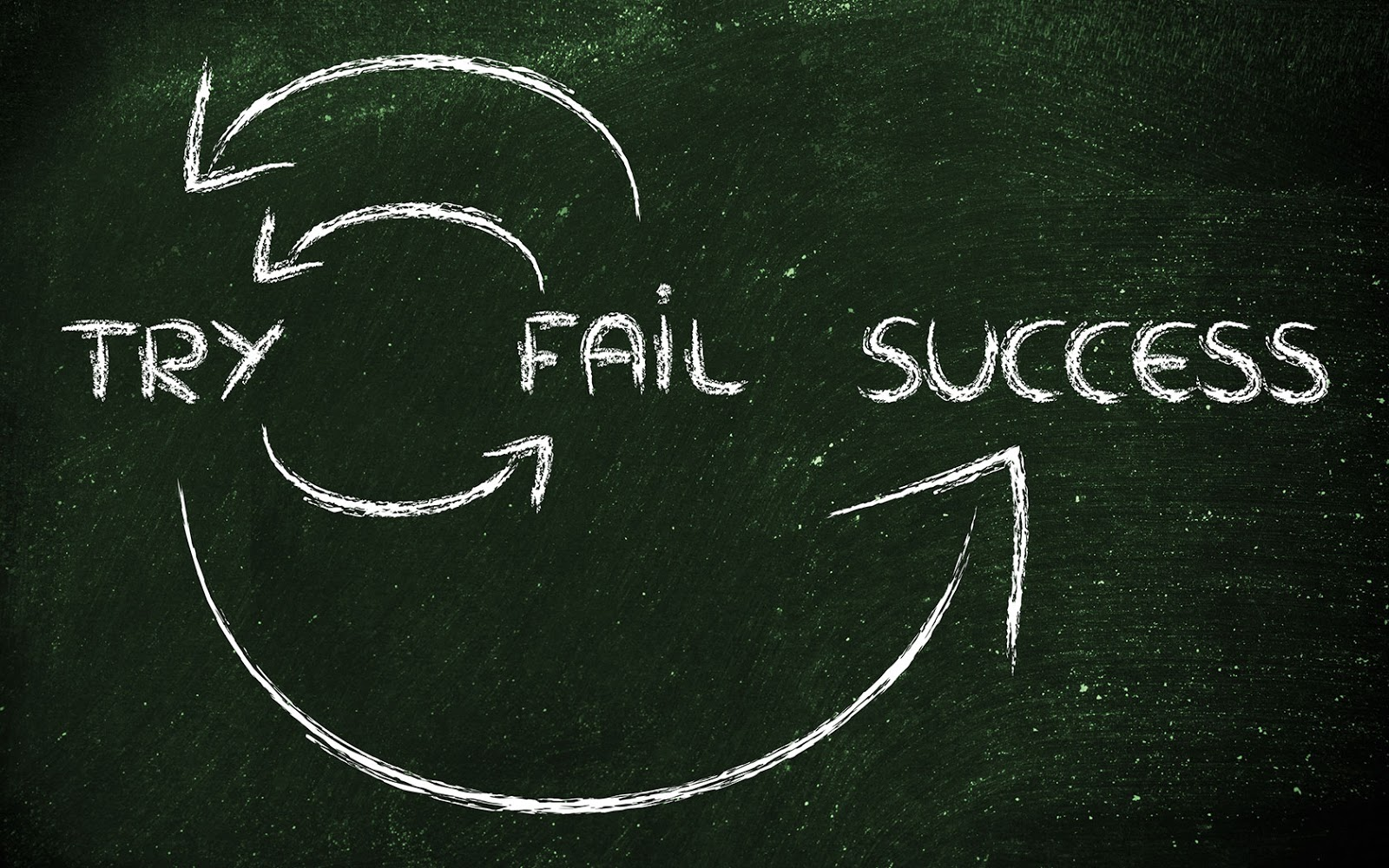 problems that make startups fail